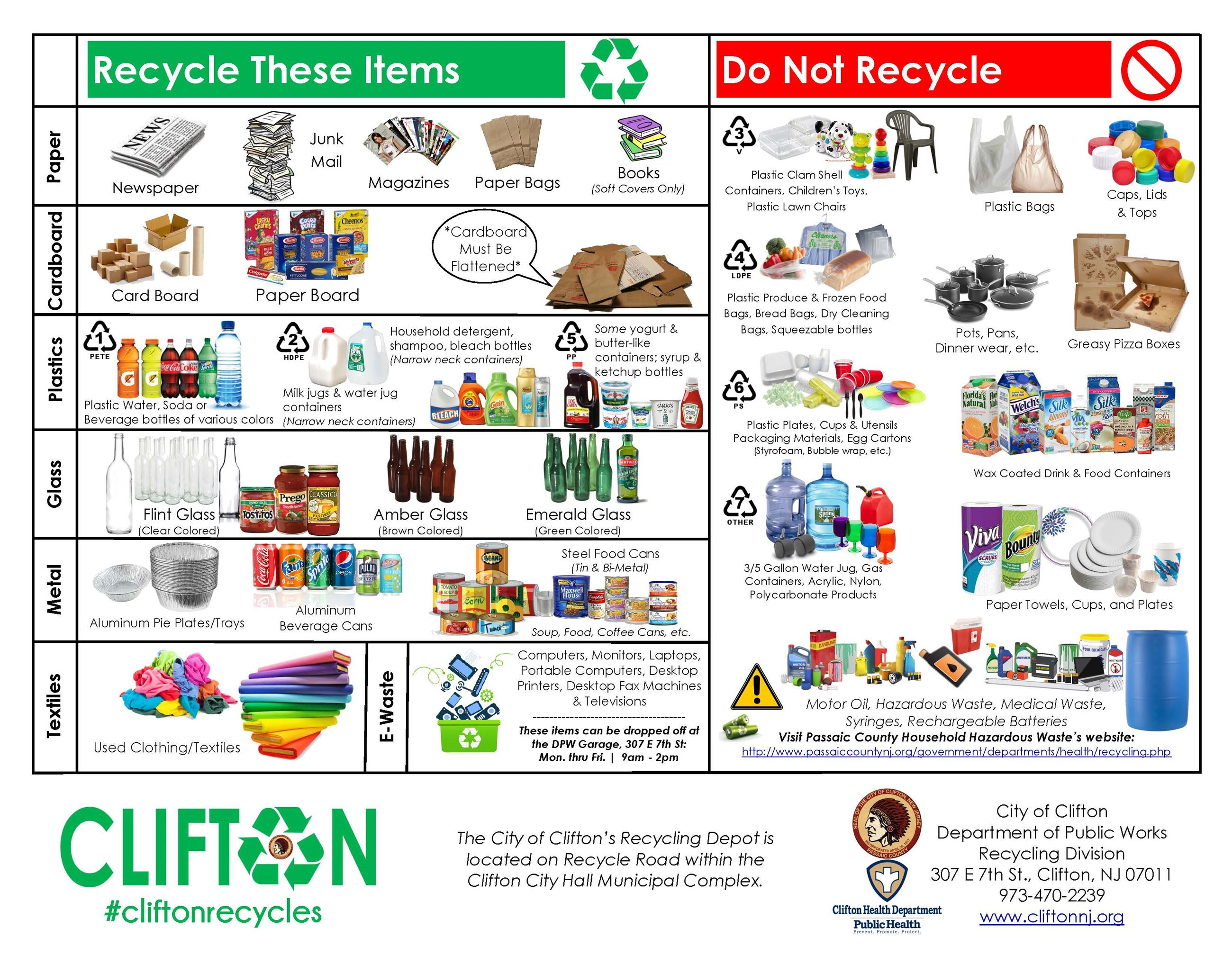 Can and Cant Recycle Infosheet